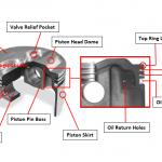 Mengenal Bagian- bagian Piston Pada Mesin Mobil mu
