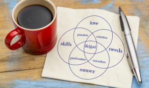 Trik Cara Membangun Bisnis Menjadi Sukses dari Metode Ikigai