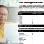 Anggaran Buzzer Rp90,4 Miliar selama 7 Tahun, Rizal Ramli: Inilah yang Merusak Persatuan