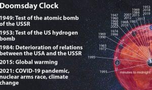 Jam Kiamat Menunjukkan Manusia Berada pada Titik Terdekat dengan Akhir Zaman